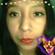 zenaidap202027's profile photo
