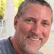 scottbulder63's profile photo