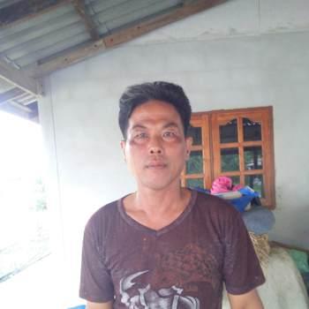 testm21_Nakhon Pathom_Độc thân_Nam