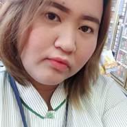 naeysirimayouttonon's profile photo