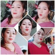 userap386's profile photo