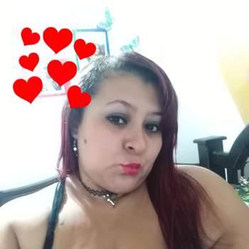 inesm03_Antioquia_Kawaler/Panna_Kobieta