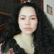 thippawany974107's profile photo