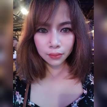 little_jinjin_Chiang Rai_Độc thân_Nữ