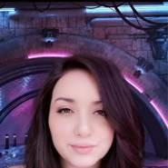 indream2020's profile photo