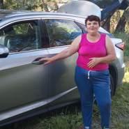 userpjzn860's profile photo