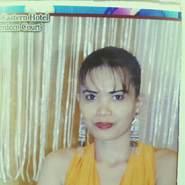 rhainya's profile photo
