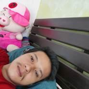 sathids248868's profile photo