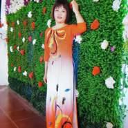 nguyent354562's profile photo