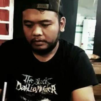 krisna82_Jawa Barat_Single_Männlich