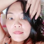 dingd00's profile photo