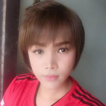 user_molw07_Khon Kaen_Độc thân_Nữ