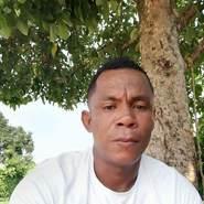 iginioz's profile photo