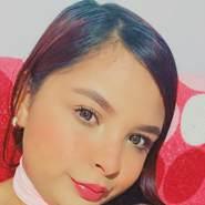 Agathahot's profile photo
