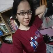 shirac184795's profile photo