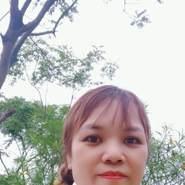 thanhloan949966's profile photo
