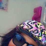 annys74's profile photo