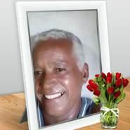 vicentev12's profile photo