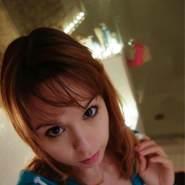 shjuyaba's profile photo