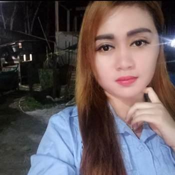puput962839_Jakarta Raya_独身_女性