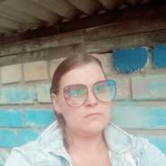 svetlanab892946's profile photo