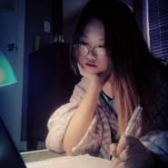 duongm175833's profile photo