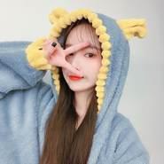 tineshat's profile photo
