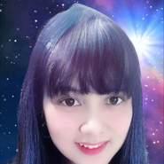ashilandrias's profile photo