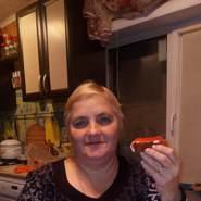 nadezhda225264's profile photo