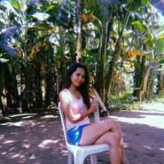 ahnnyae's profile photo