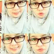 chany346's profile photo