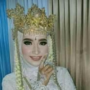 ranir468's profile photo