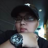 nguyenc229557's profile photo