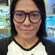 sabariahn's profile photo