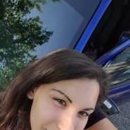 giorgia134639's profile photo