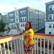 isabel276861's profile photo