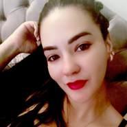 cate328's profile photo
