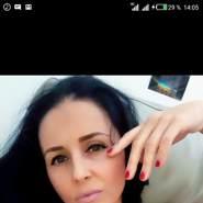 celine282438's profile photo