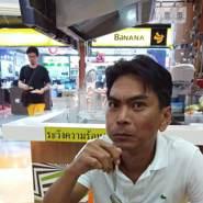 jiradratnilmongkol's profile photo