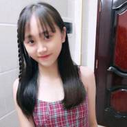 tixie66's profile photo