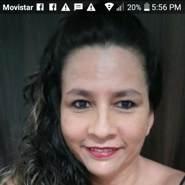 doralbat's profile photo