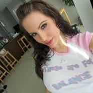 syliva512800's profile photo