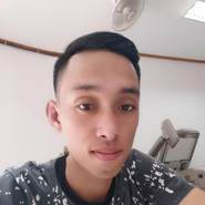 teet148's profile photo