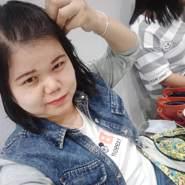 faii1498's profile photo