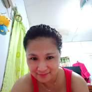 jaynep480021's profile photo