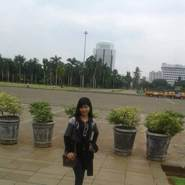 vitajumaini's profile photo
