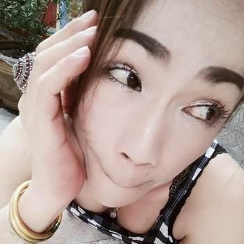 useryjbfh59_Krung Thep Maha Nakhon_Độc thân_Nữ