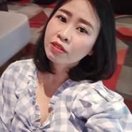 kung492's profile photo