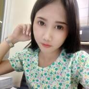 iamp821's profile photo