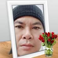 atthapholn596698's profile photo